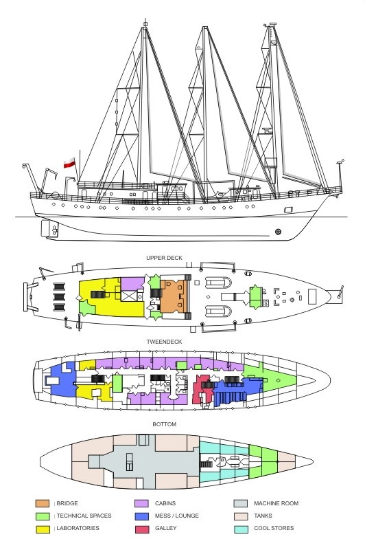 Converted 73 5m 241 Ft Yacht Legend To Be Refitted By Icon Yachts besides shipchandlerswarehouse furthermore Motor Yacht Concept further Bristol furthermore UNSC Schiffe. on design a ship